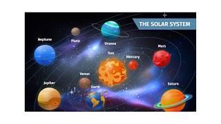 SolarPlanet Remembering Trick