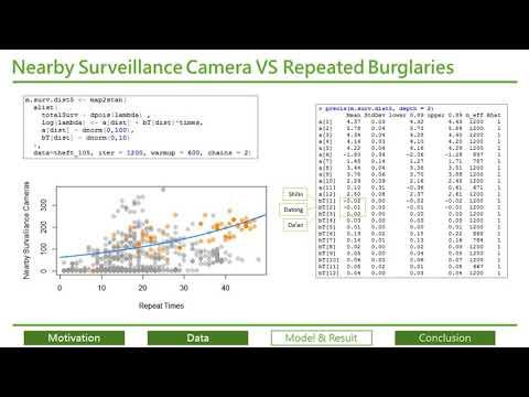 2016 House Burglary vs Surveillance Cameras in Taipei City
