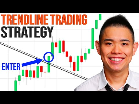 Trendline Trading Strategy 4 Powerful Techniques To Profit In