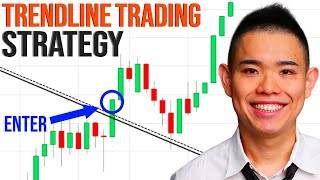 Trendline Trading Strategy: 4 Powerful Techniques to Profit in Bull & Bear Markets