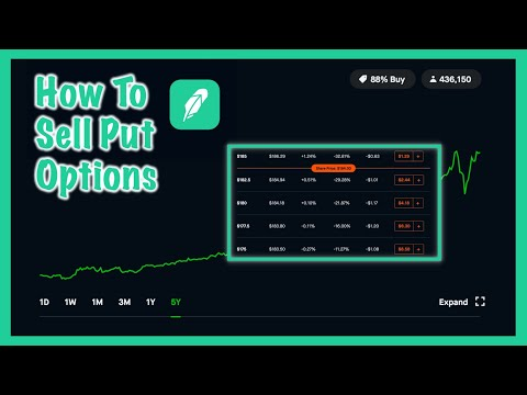 selling-put-options-on-robinhood---monthly-income-strategy