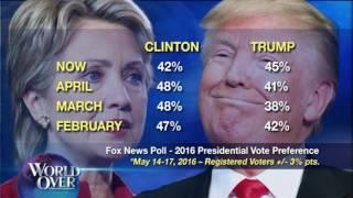World Over - 2016-05-19 – Pat Buchanan on the presidential race with Raymond Arroyo