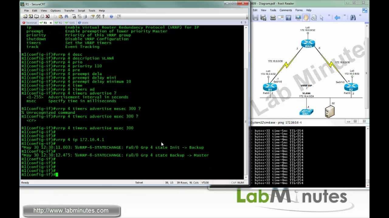LabMinutes# RS0009 - Cisco Virtual Router Redundancy Protocol (VRRP)  Configuration