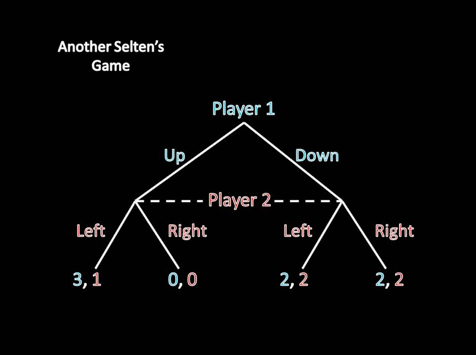 Game Theory 101 Matrices Versus Game Trees Youtube