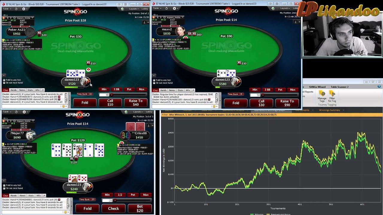 Play Online Blackjack | Spinit