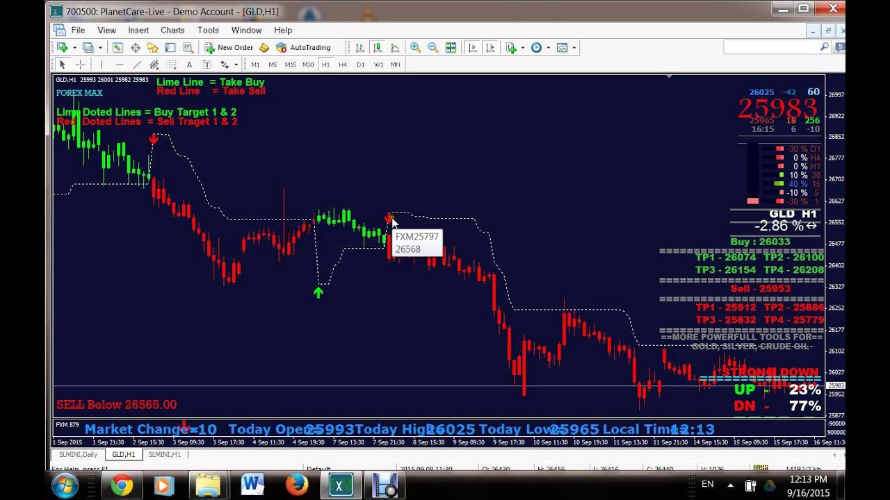 Technical Analysis Stock Tool Metatrader 5 Nse Data