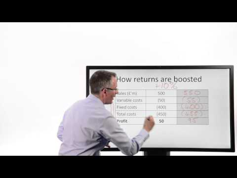 Tim Bennett Explains: How fixed costs affect equity returns