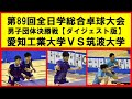 【卓球 プレイバック】 インカレ  決勝戦 愛知工業大学 vs 筑波大学