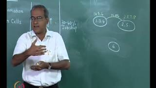 Mod-01 Lec-17 Part subcontracting, Incremental cell formation