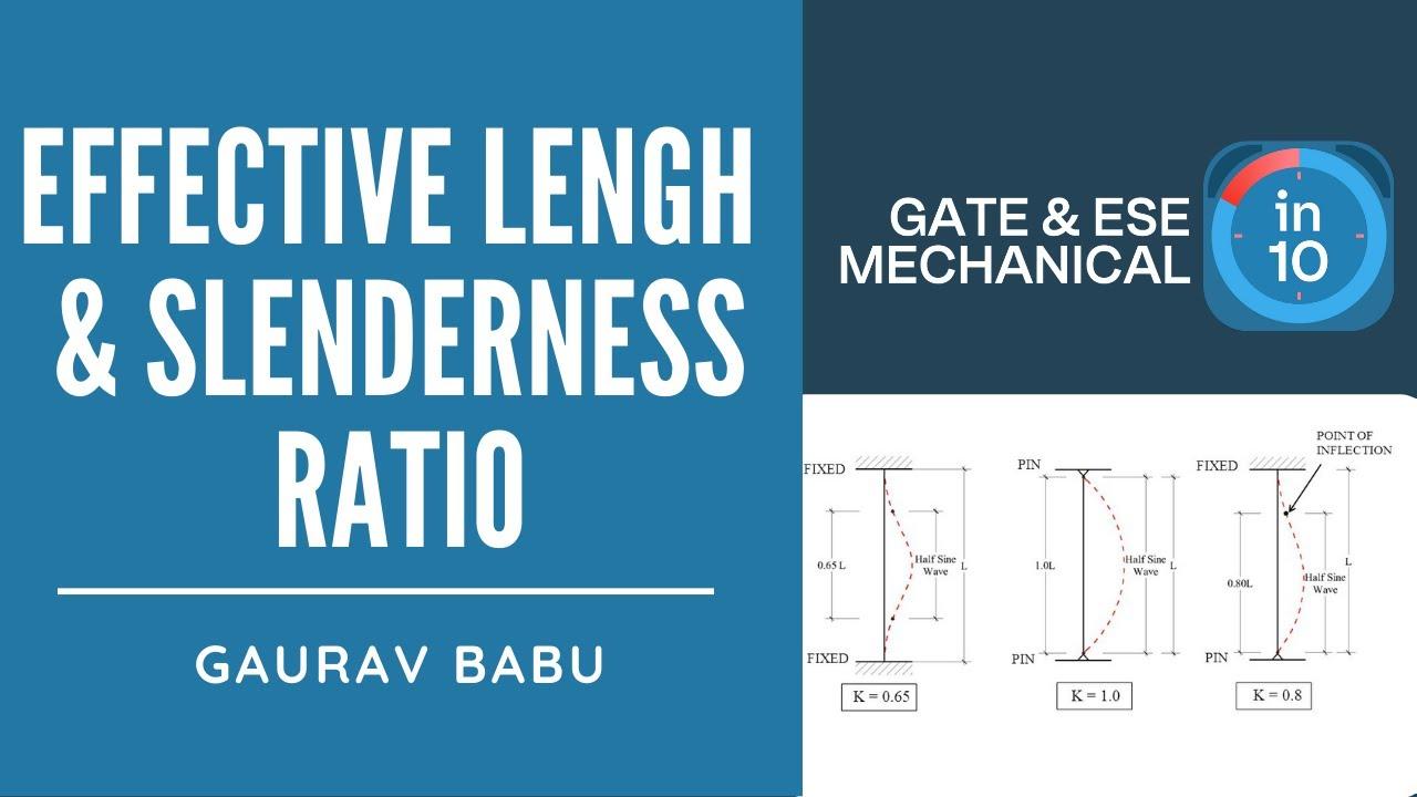 Phase Diagram Meaning And Generation Crack Gate Ese Mechanical Me Gaurav Babu Youtube