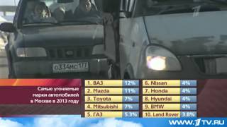 Самые угоняемые машины в 2013г.(, 2014-02-09T06:59:16.000Z)