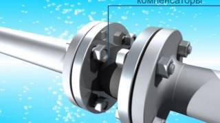 Запорная арматура трубопроводная(, 2014-10-17T11:28:36.000Z)