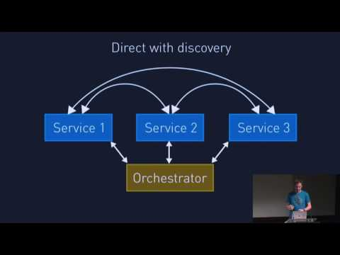 Image from Services, Architecture & Channels