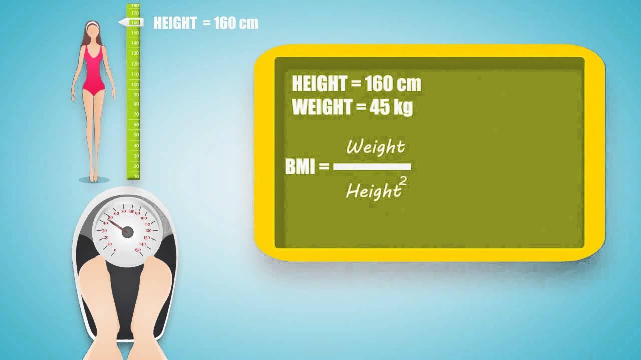 Bmi Calculator How To Calculate Bmi
