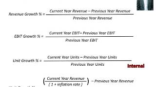 Financial Analysis Part 2
