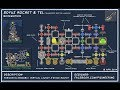 Bad Piggies Soyuz Transporter / Launcher Simulation
