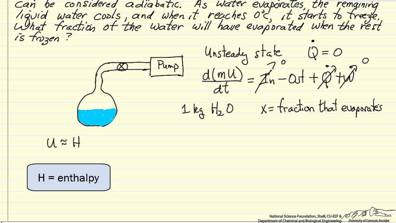 Evaporative Cooling Energy Balance
