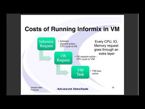Informix Best Practices Webcast on Running Informix in a Virtual Machine by Lester Knutsen