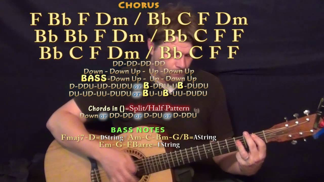 Blessings Chance The Rapper Guitar Lesson Chord Chart In F Major
