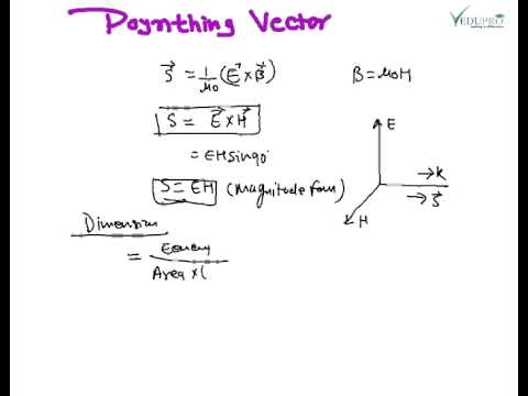 Poynting Vector, Poynting Vector Lecture