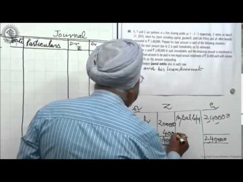 Settlement of Loan of Retiring Partner - CBSE Class XII Accountancy by Dr. Balbir Singh