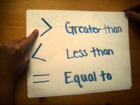 How To Use Greater Than Less Than And Equal To Signs Youtube