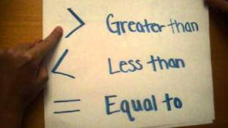 How to use greater than, less than, and equal to signs