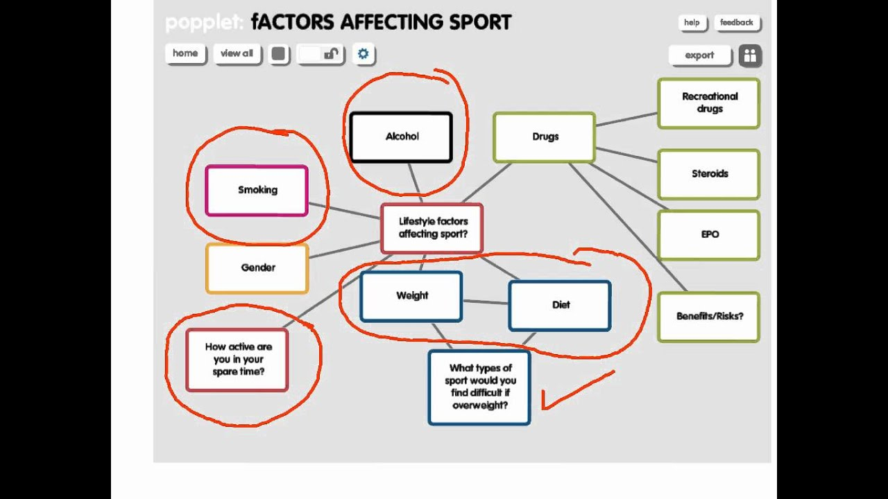 Lifestyle factors affecting sport - YouTube