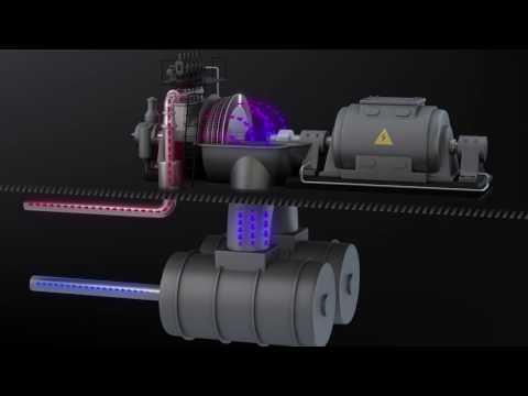 Wie funktioniert eine Turbine? Heißer Dampf wird zu Strom! - YouTube