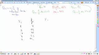 Mediana y cuartiles Hoja de calculo Estadistica Matematicas 3º ESO