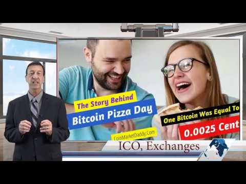 Bitcoin Price History 2009 To 2018