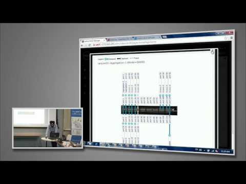 Dell Data Center Fabric Manager Hands On Demo