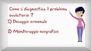 Assenza dell'ovulazione : come si riconosce