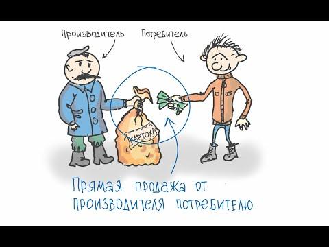 Как запустить Интернет Магазин НЕ потратив ни рубля на создание и раскрутку.