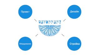 Rayonnant - проектно строительная организация!(, 2017-04-23T08:20:28.000Z)