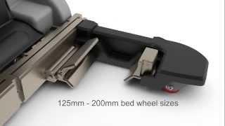 Introducing the StaminaLift TS5000