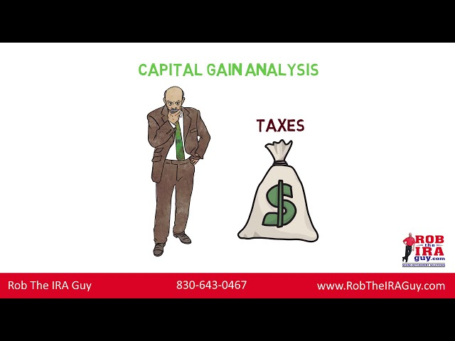 Are You Afraid To Sell Your Stocks & Mutual Funds Because Of Capital Gains?