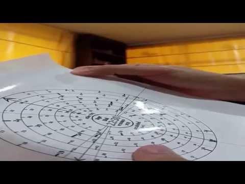 วิธีทำจานหมุนอายุ (Age Dial) เพื่อการพยากรณ์ดวงชะตาตามแนวทางโหราศาสตร์ยูเรเนียน