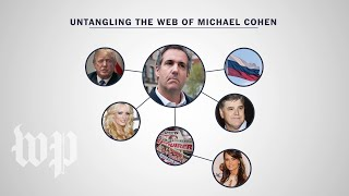 Baixar Untangling the web of Michael Cohen