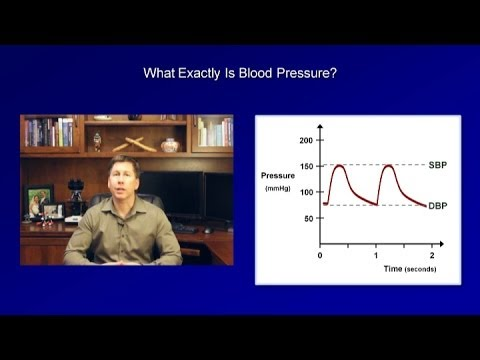 Hypertension - An Introduction to High Blood Pressure