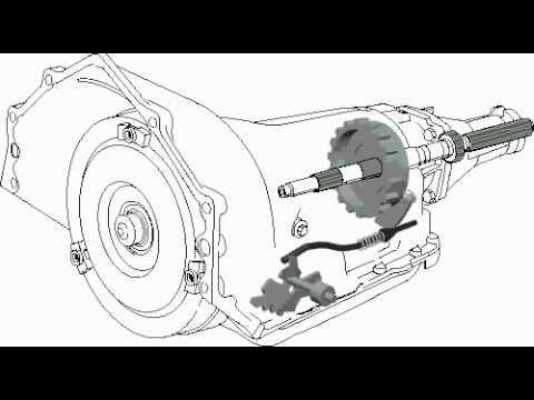 79 Ford C6 Transmission Diagram 350 Transmission Linkage