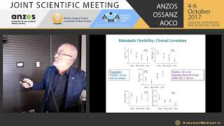 Metabolic flexibility drives energy expenditure   Prof Steven Smith