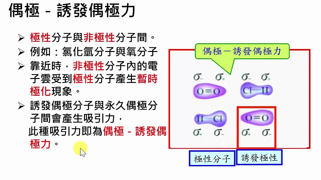 高中化學 分子間作用力 凡得瓦力2 - YouTube