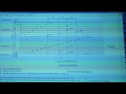 Скоростемерная лента  3СЛ2М что фиксирует, масштабы