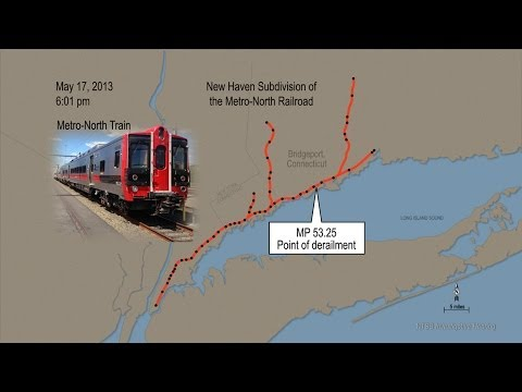 Derailment and Collision of Metro-North Railroad Passenger Trains 1548 and 1581
