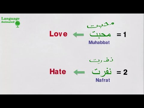 Learn Urdu - Lesson 4 - From Letters To Words And Sentences Very Important