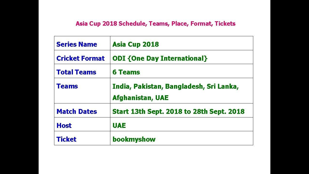 Asia Cup 2018 Schedule, Teams, Place, Format, Tickets