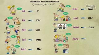 Итальянский язык.Урок 8.Личные местоимения.I Pronomi personali 1 часть.
