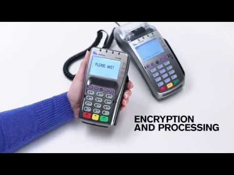 USA EMV cards: Availability, Q&A (Chip & PIN -or- Chip & Signature