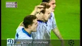 Динамо Киев - Спартак. ЛЧ-1994/95 (3-2)